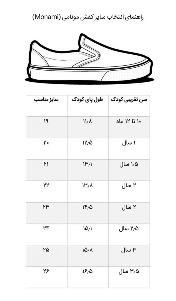 Monami_baby_shoes_sizing